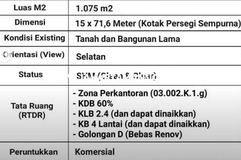 LS1240 Tanah Komersial jalan Johar menteng Dijual Murah 63 juta/m persegi dekat MH Thamrin